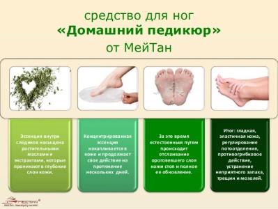 средство для ног «Домашний педикюр» от МейТан